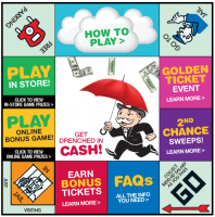 Tops Markets:  2014 List of RARE Monopoly Game Pieces